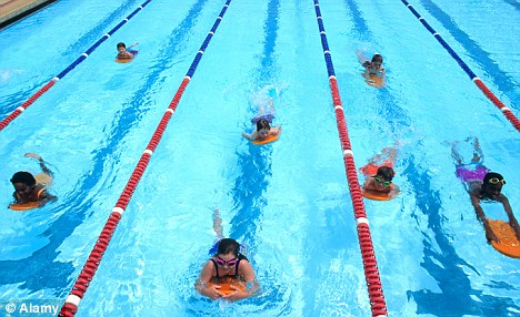 301 moved permanently for How many children die in swimming pools