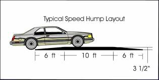 Speed Hump Layout