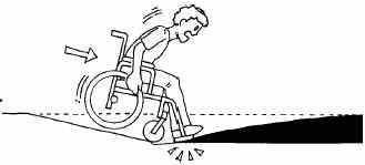 Impassible speed bumps are unsafe for the still wheelchair mobile handicapped resident